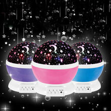 Amazing Rotating Star Moon Sky Flashing Colorful LED Night Light Projector Lamp Projection For Kids Baby Bedroom(China)