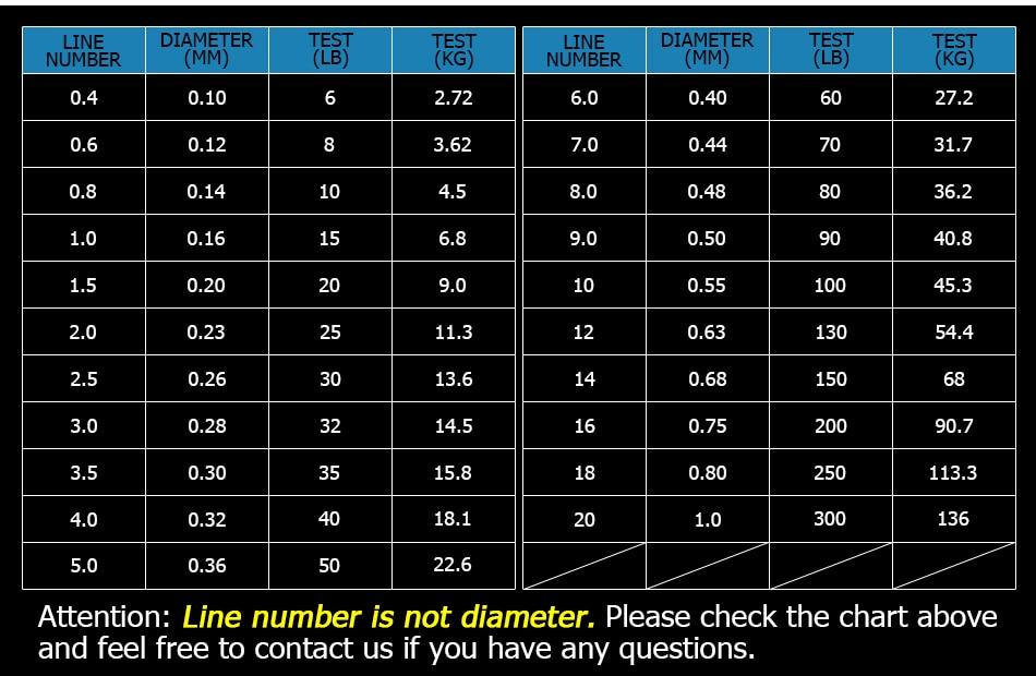 braided fishing line multifilament fishing line 1000m (4)