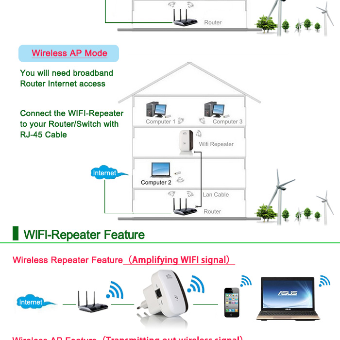 Wireless WiFi Repeater Signal Amplifier 802.11N/B/G Wi-fi Range Extander 300Mbps Signal Boosters Repetidor Wifi Wps Encryption 8