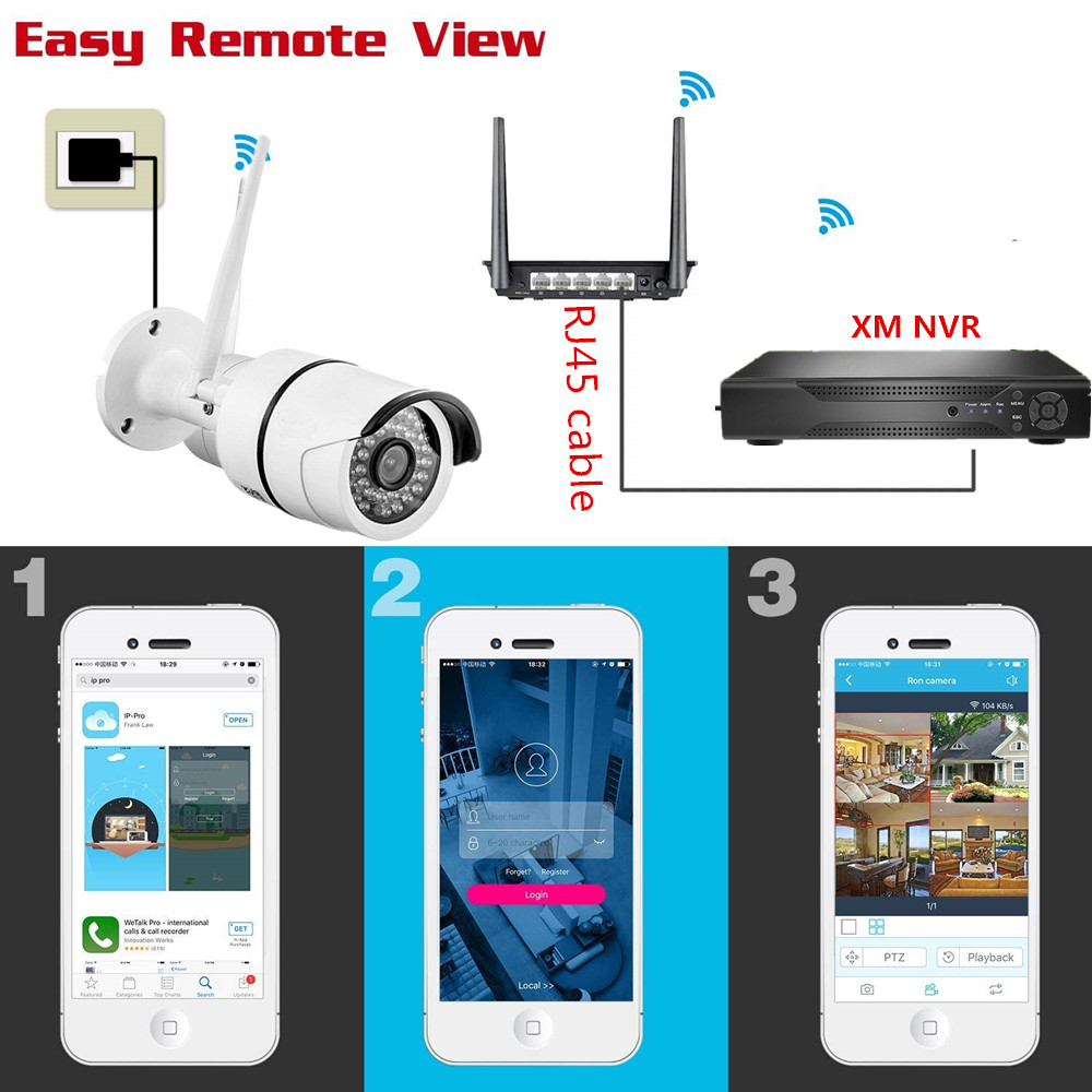 wireless cctv system (10)
