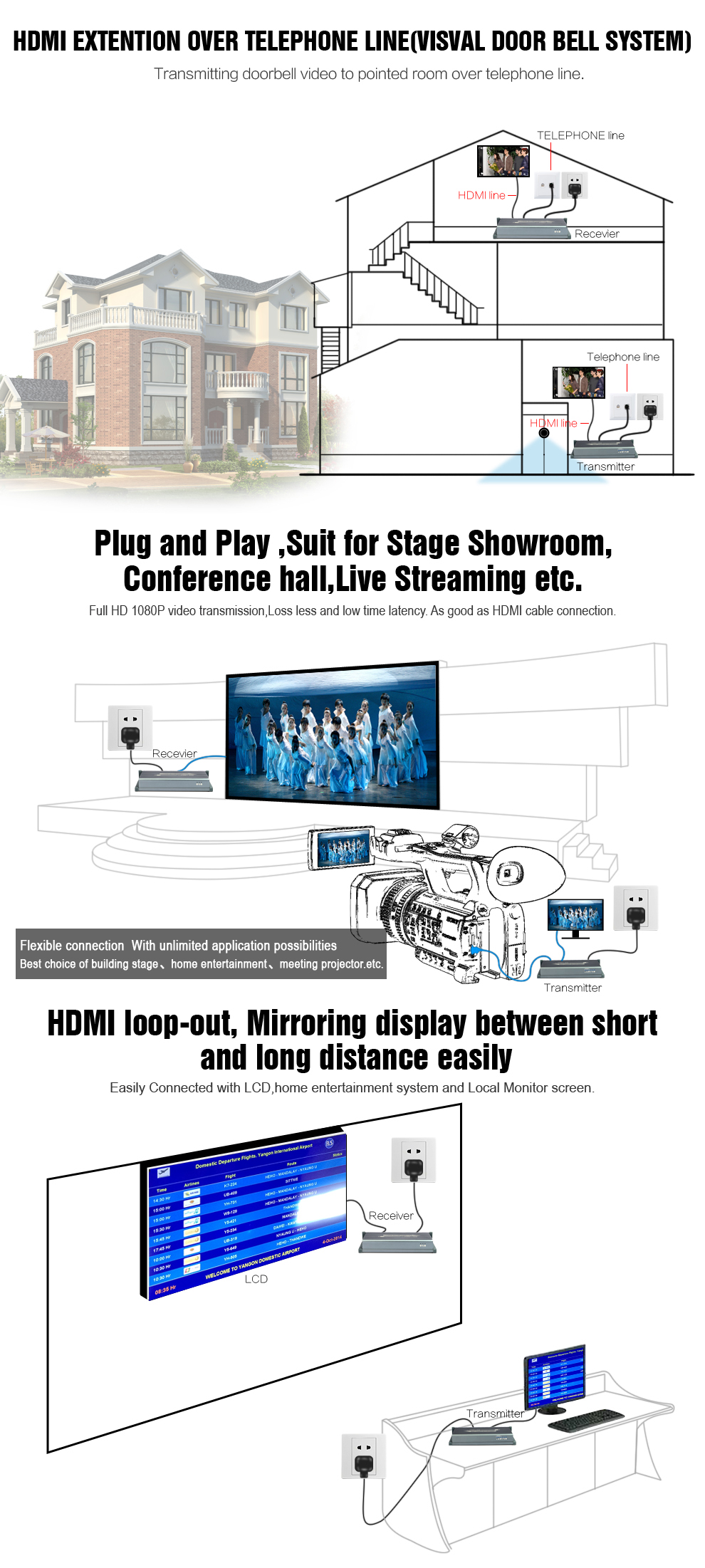 MiraBox HDMI Power Line Extender Support 1080p 300m wireless transmission IR No line Wireless HD video HDMI Transmitter Receiver (5)