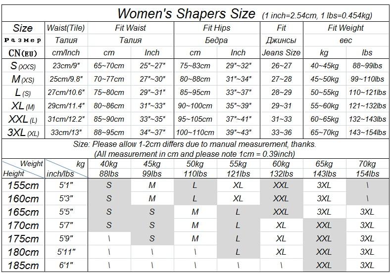 Shaper s~3xl SSS