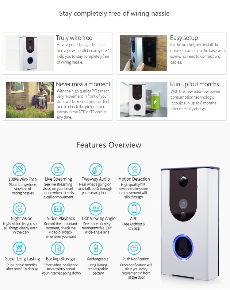 Battery Video Doorbell Camera _DB31S_by Zilink_alibaba_details_2