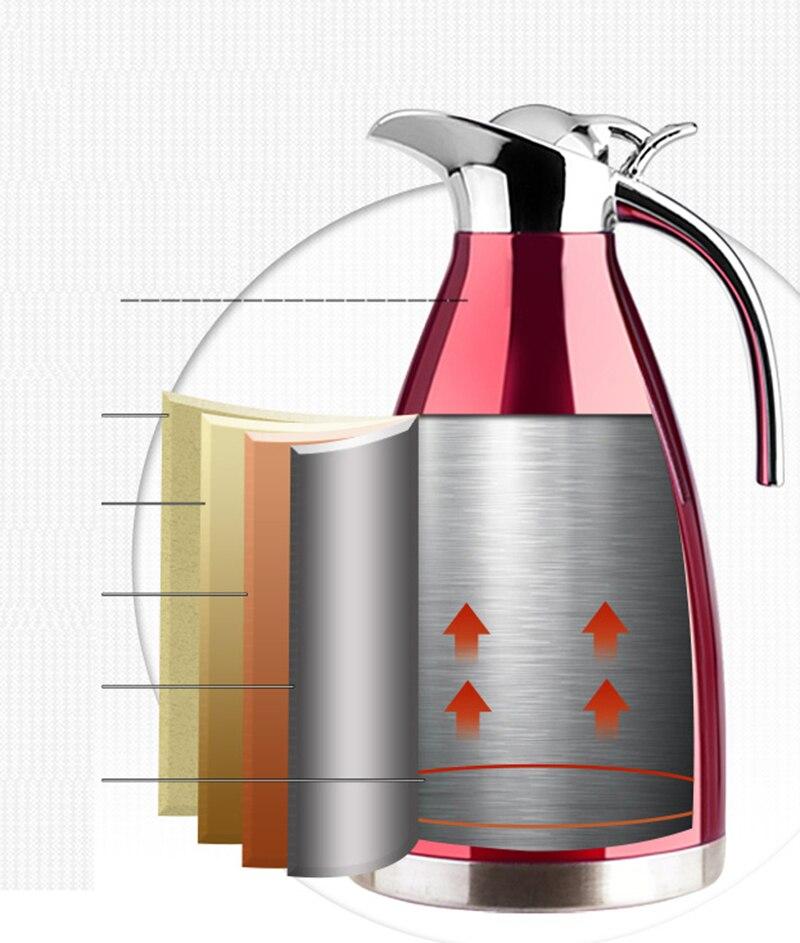 Vacuum Flasks Insulation11