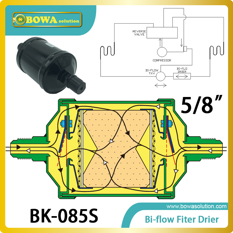 Bi-flow filter drier ensure fast and effective adsorption of moisture as well as organic and inorganic acids.<br><br>Aliexpress