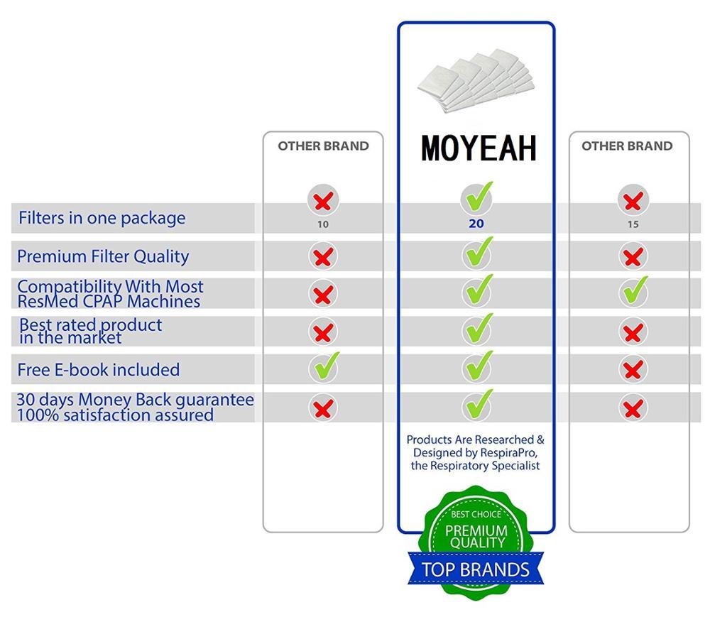 Moyeah-cpap-filters-ResMed05
