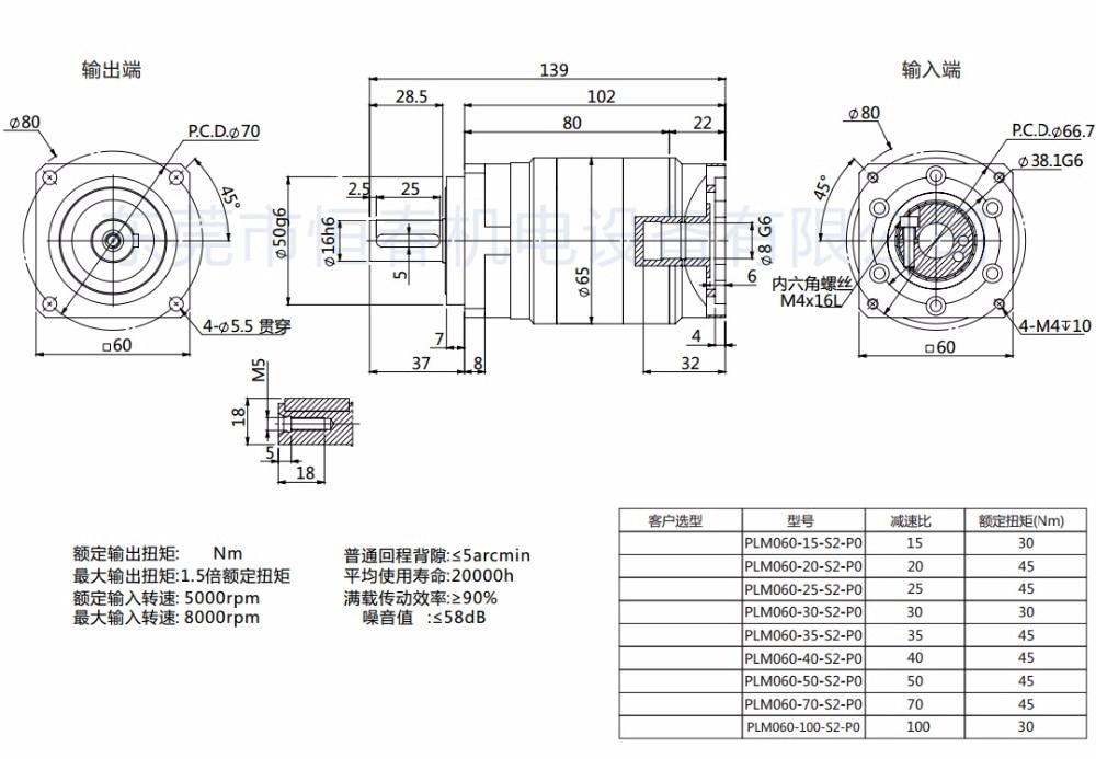 PLM060-L2-8