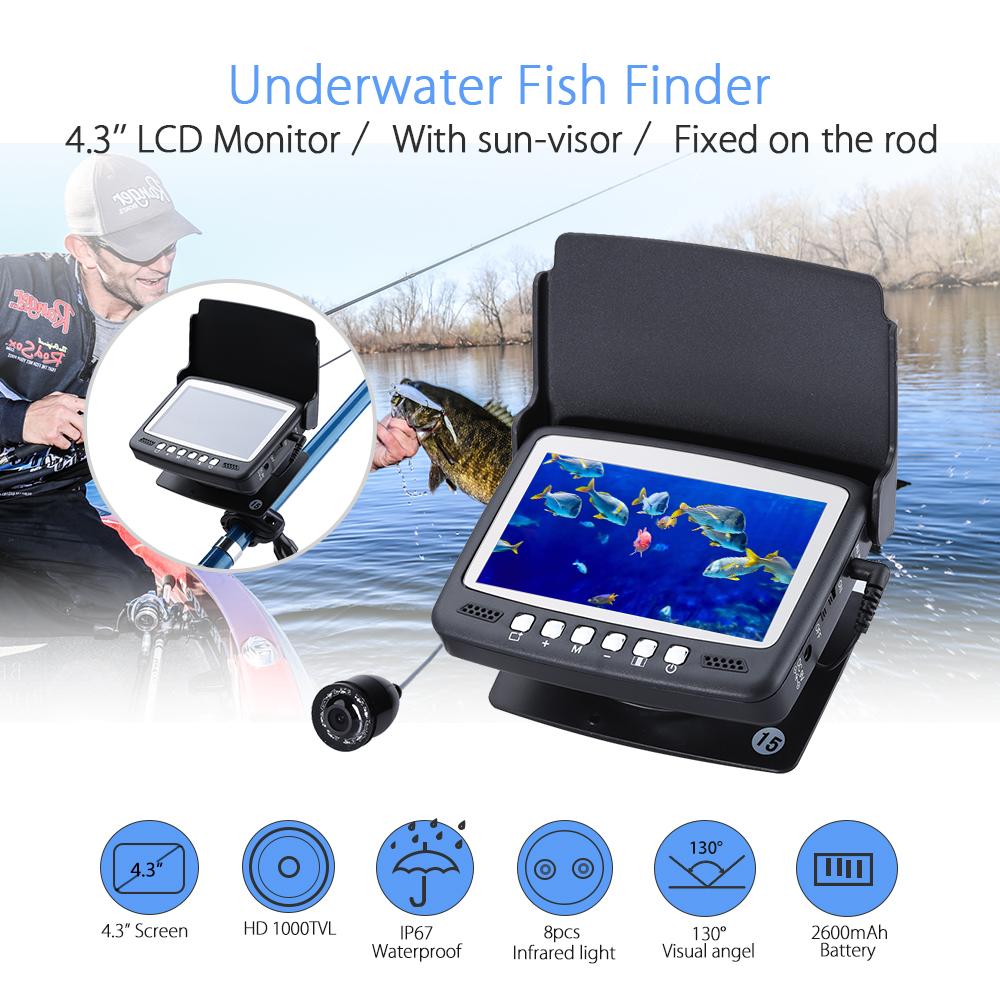 Fishing camera (1)