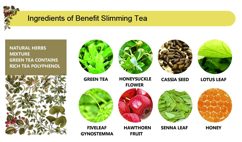 1 Box Natural Herbal Remedy Benefit Slimming Tea For Loss Weight Herbs Blending No Diarrhea Safe Effective On Aliexpress Com Alibaba Group