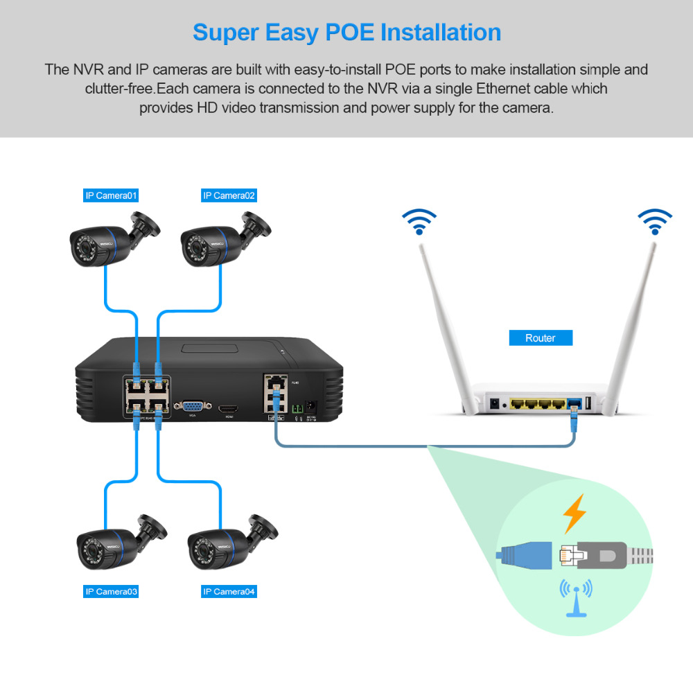 2018 Misecu 4ch Poe 1080p Nvr Cloud 1tb 13mp Ip 960p Power Over Ethernet Wiring Diagram How Do I My Camera 11