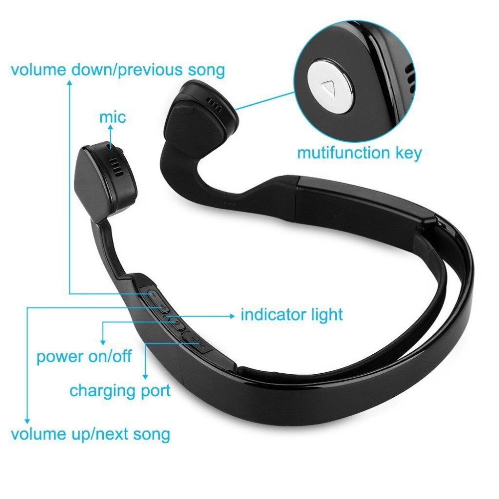 2017 newest Bone Conduction Bluetooth 4.0 Wireless Stereo Headset Sports Headphone hot sale for IOS Android phone<br>