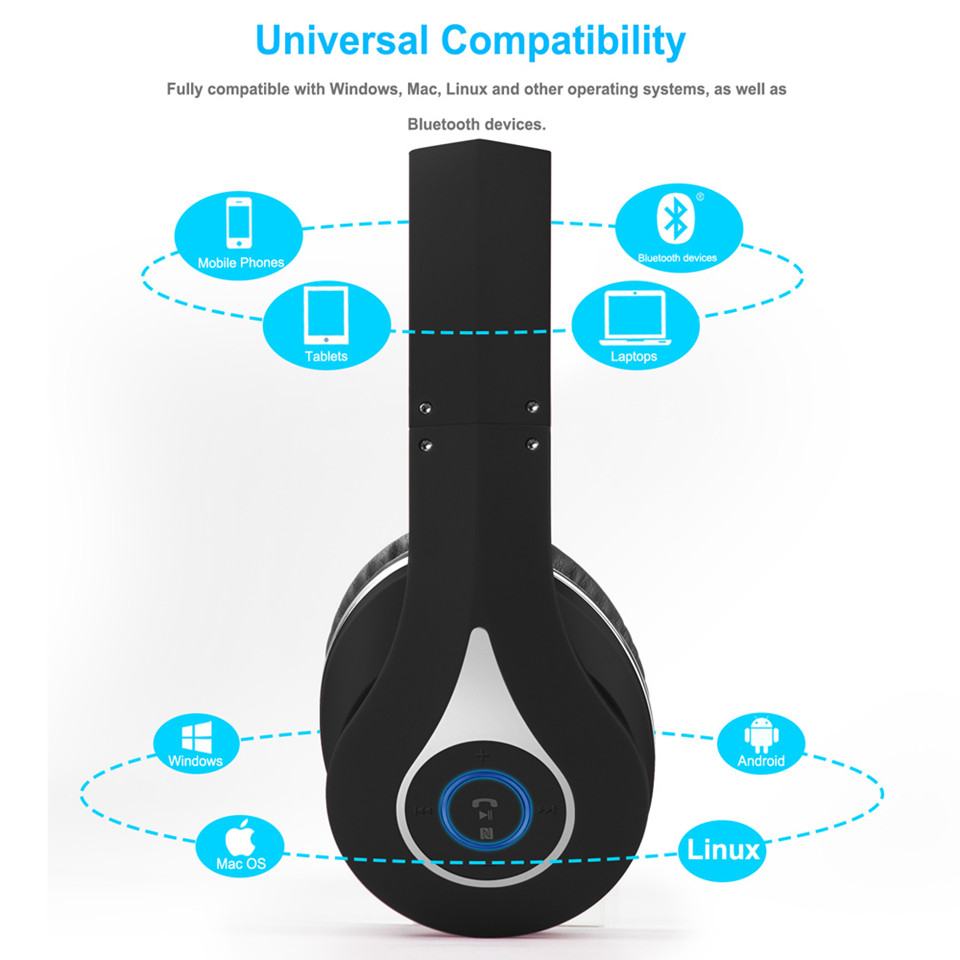 August EP640 Bluetooth Headphones for Phone Number,PC-Black