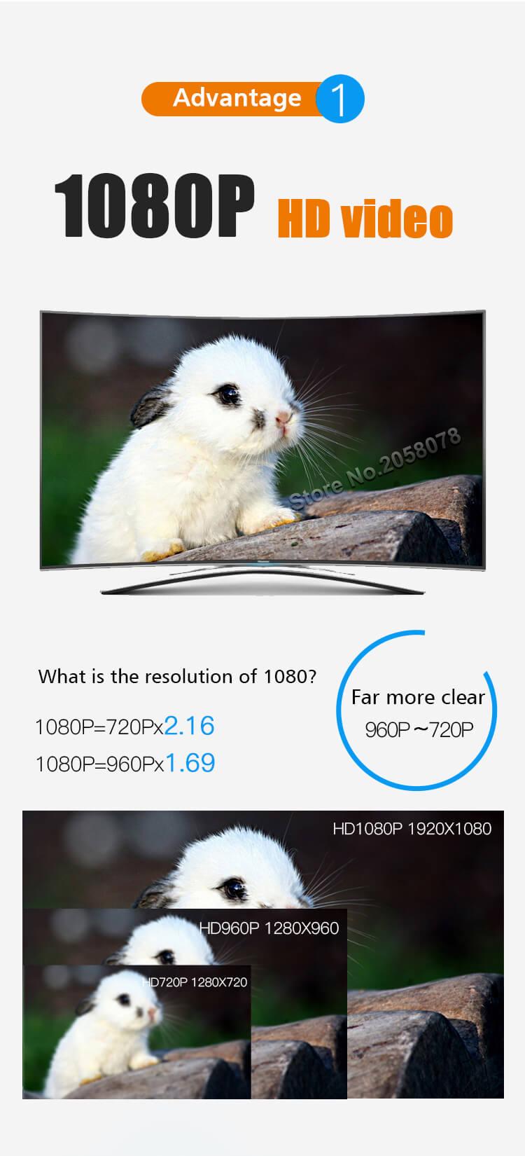 Veebikaamera – 1920 x 1080