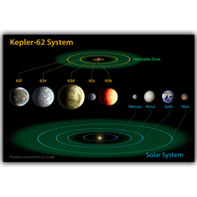 Solar System, Planets, Earth Science Satellite Cosmos Silk Canvas Posters, Children Bedroom Decoration Science Posters QT030