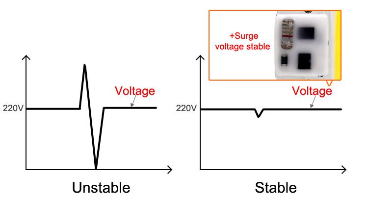[MingBen] LED COB Lamp Chip 5W W 30W 50W 2V Input Smart IC Driver Fit For DIY LED Floodlight Spotlight Cold White Warm White 4
