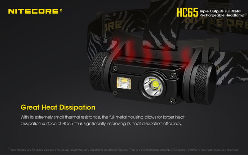 Nitecore HC65 1000 Lumens Rechargeable Headlamp (19)