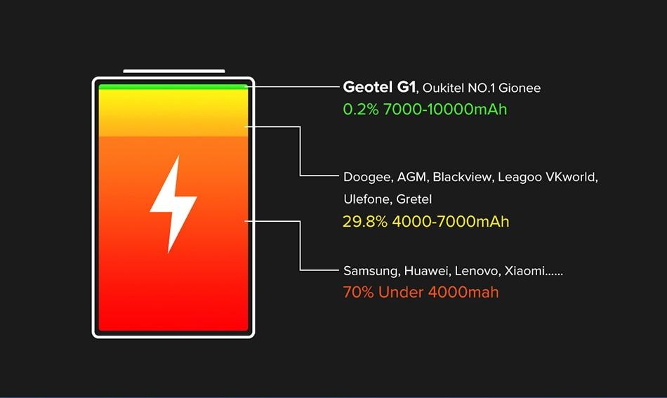 Geotel g1 english (5)