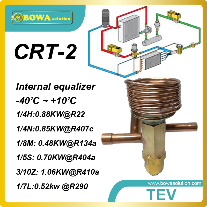 CRT-2 R404a 0.69KW cooling capacity inernal equilizer and solder connection TVX for  freezer air dryer machine<br><br>Aliexpress
