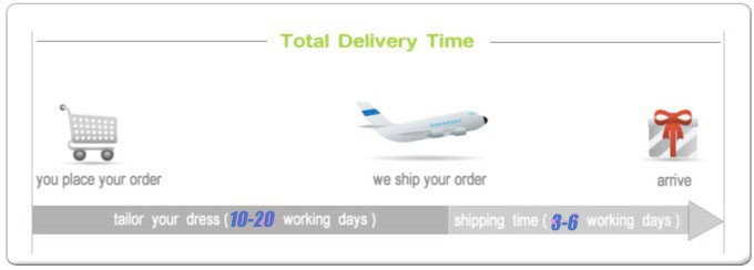 shipping time 2