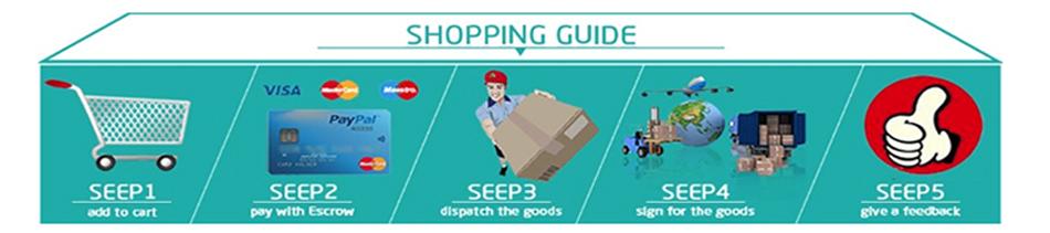 5-shopping guide