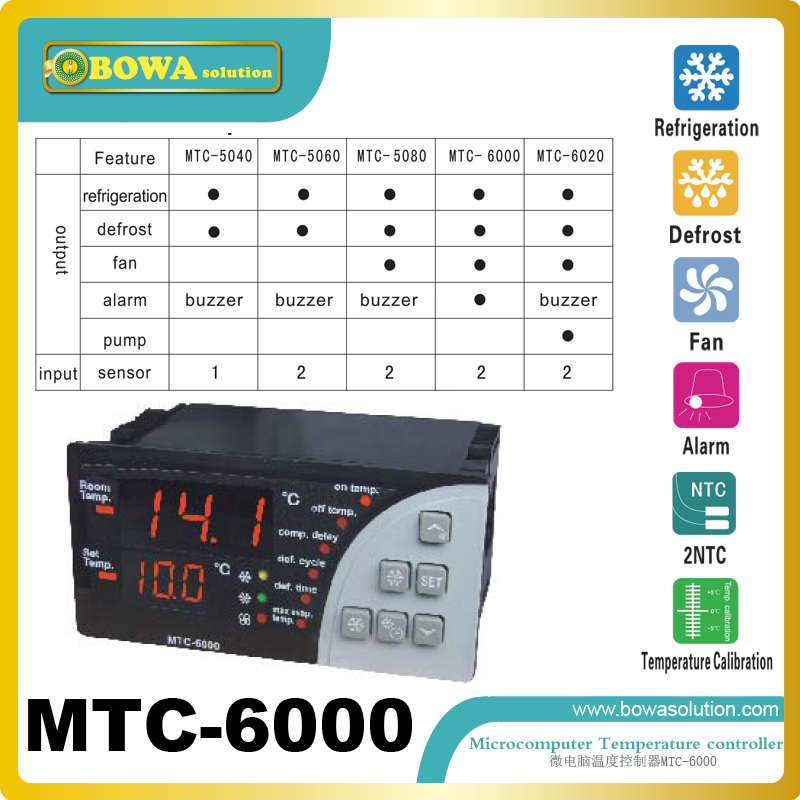 MTC-6000 electronic controls with 2 sensors input, compressor, defrost, fan and alarm output replace danfoss ERC214<br>