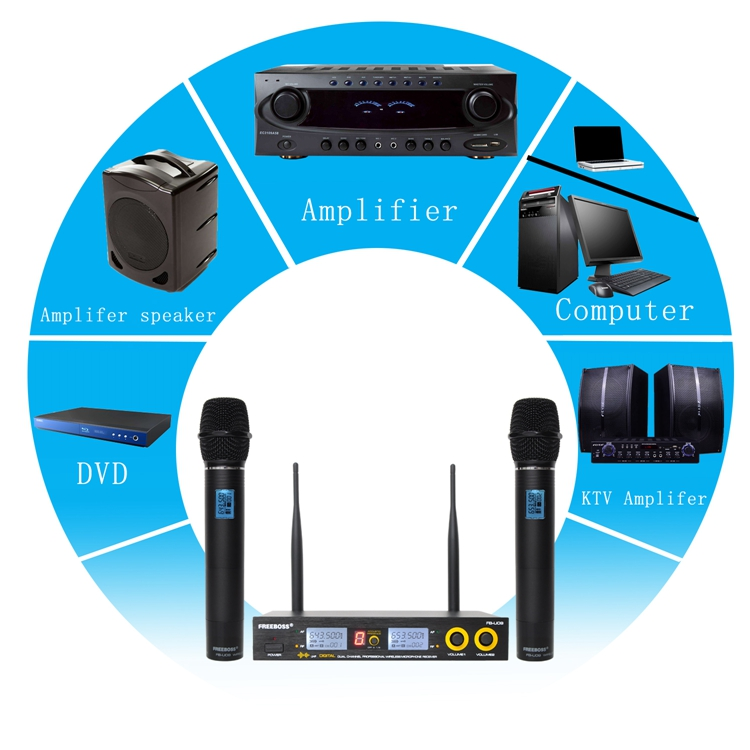 FB-U09 42  Wireless Microphones