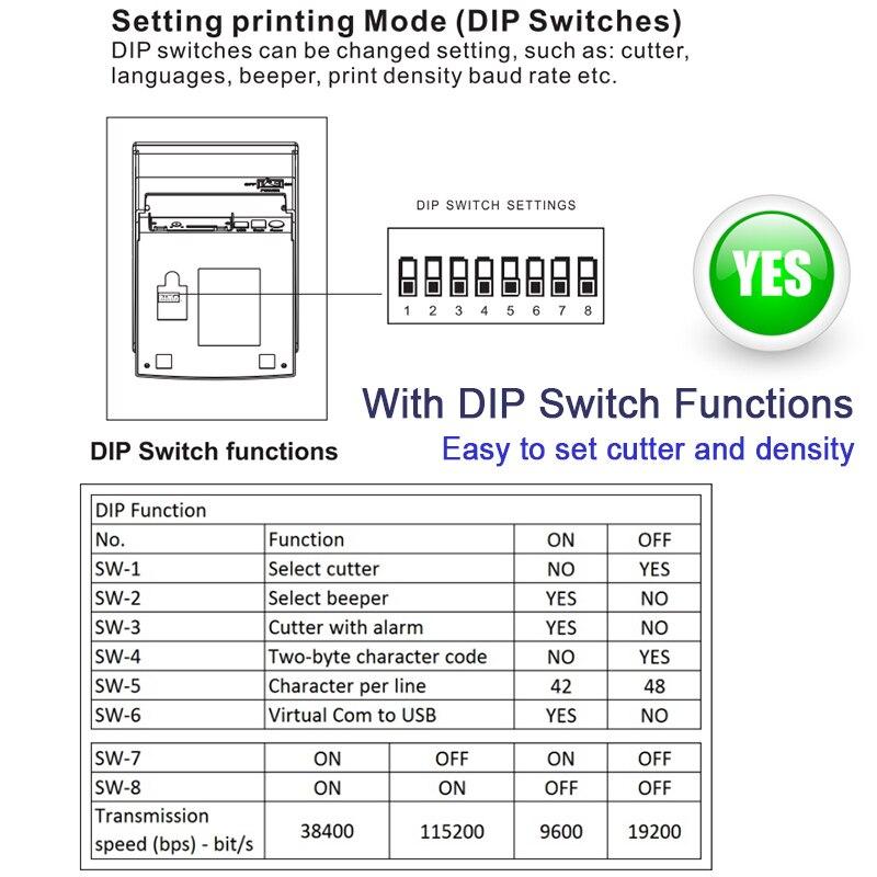 ITPP080 DIP