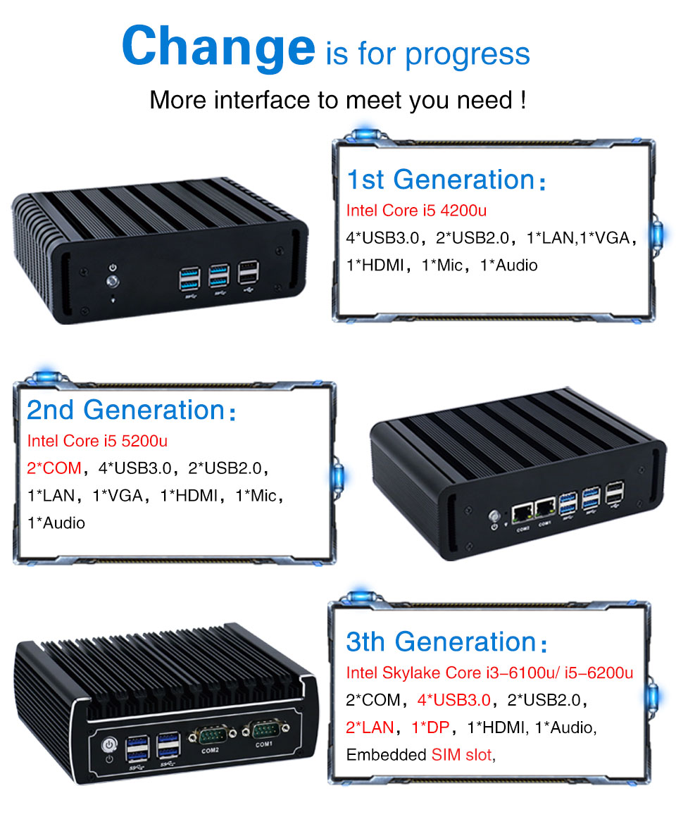 dual ethernet mini pc 15