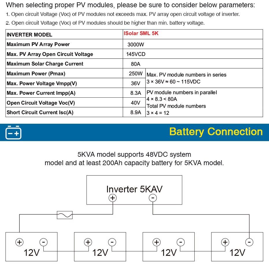 EASUN POWER 5KVA Solar Inverter 4000W 48V 220V Hybrid Inverter Pure Sine Wave Built-in MPPT Solar Controller Battery Charger ISolar SML 5K-04
