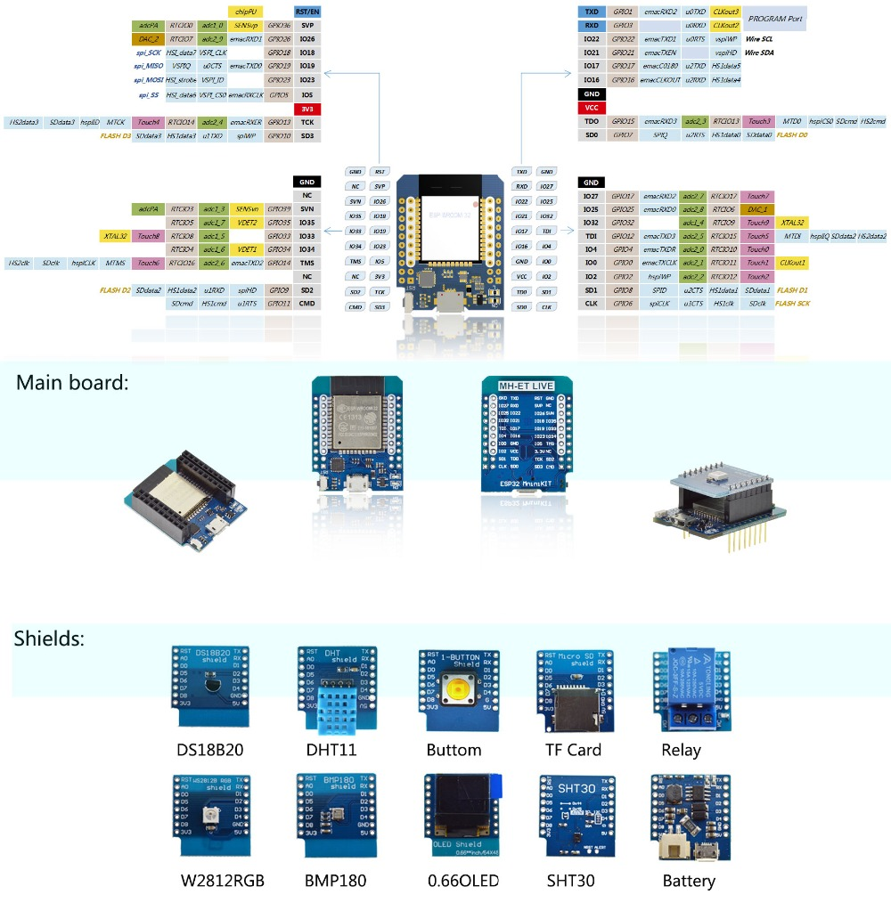 MH-ET LIVE ESP32 Development Board Module WiFi+Bluetooth Ultra-Low Power Consumption ESP-32 ESP-32S ESP 32 Similar ESP8266
