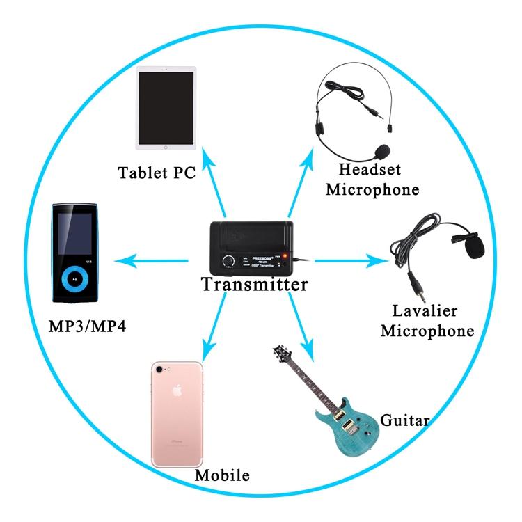 FB-U03-2 41 Wireless Microphones