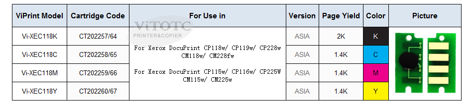 XECP115-CC-E1