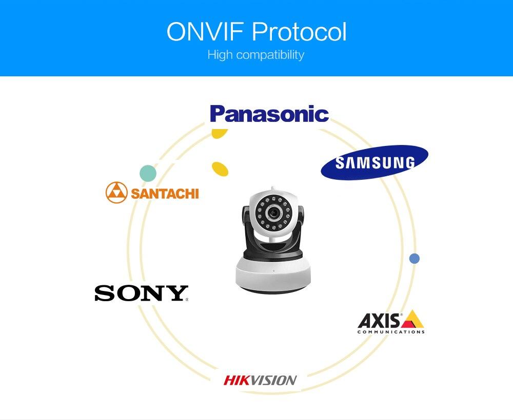 ip camera cctv (9)