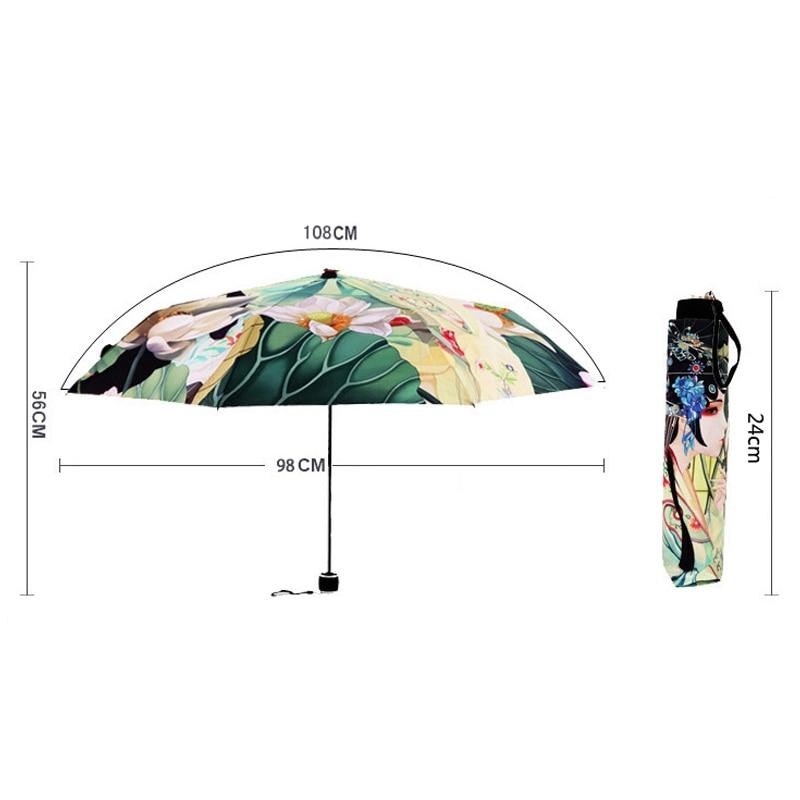 Best Selling Outdoor Sun Umbrella Women Anti UV Parasol Folding ...