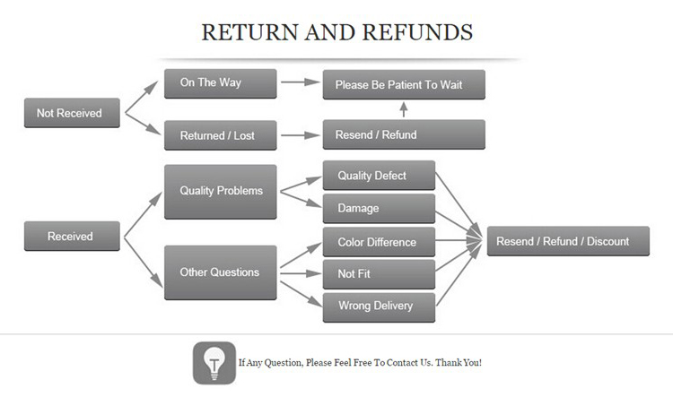 07 RETURN POLICY Content 750