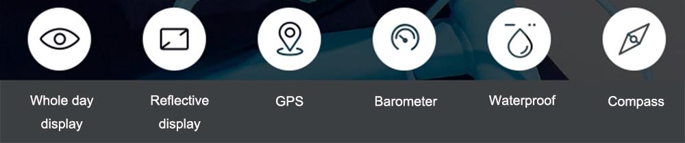 Xiaomi Huami Amazfit Bip Bit PACE Lite 10