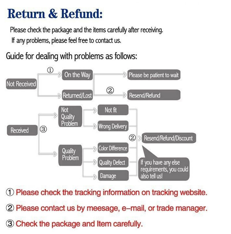 Reture& Refund