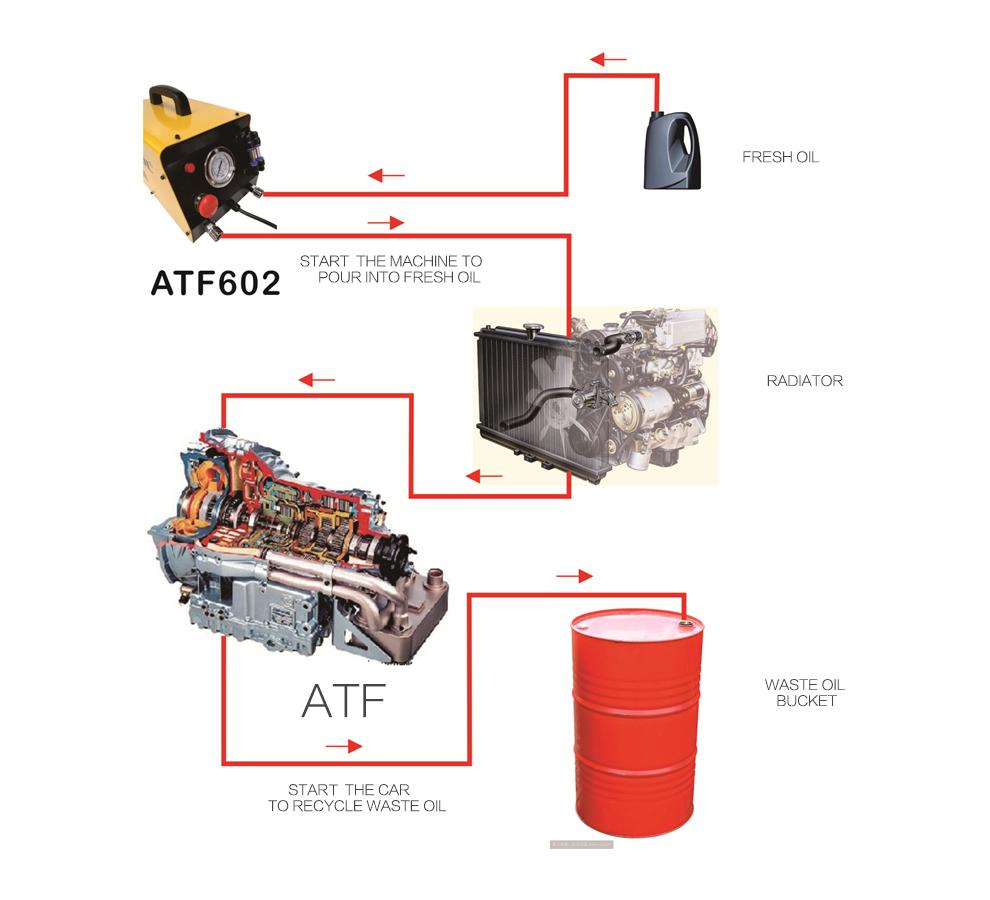 ATF602_02