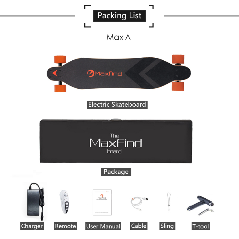 Max A Packing List