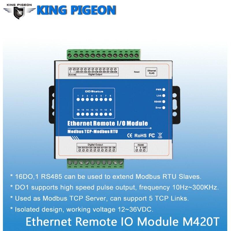 Remote IO Module M420T
