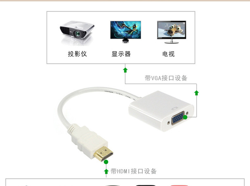 HDMI to VGA Adapter Digital to Analog Audio Video Converter Male to Female Converter Adapter For PC Laptop Support 1080P HDTV