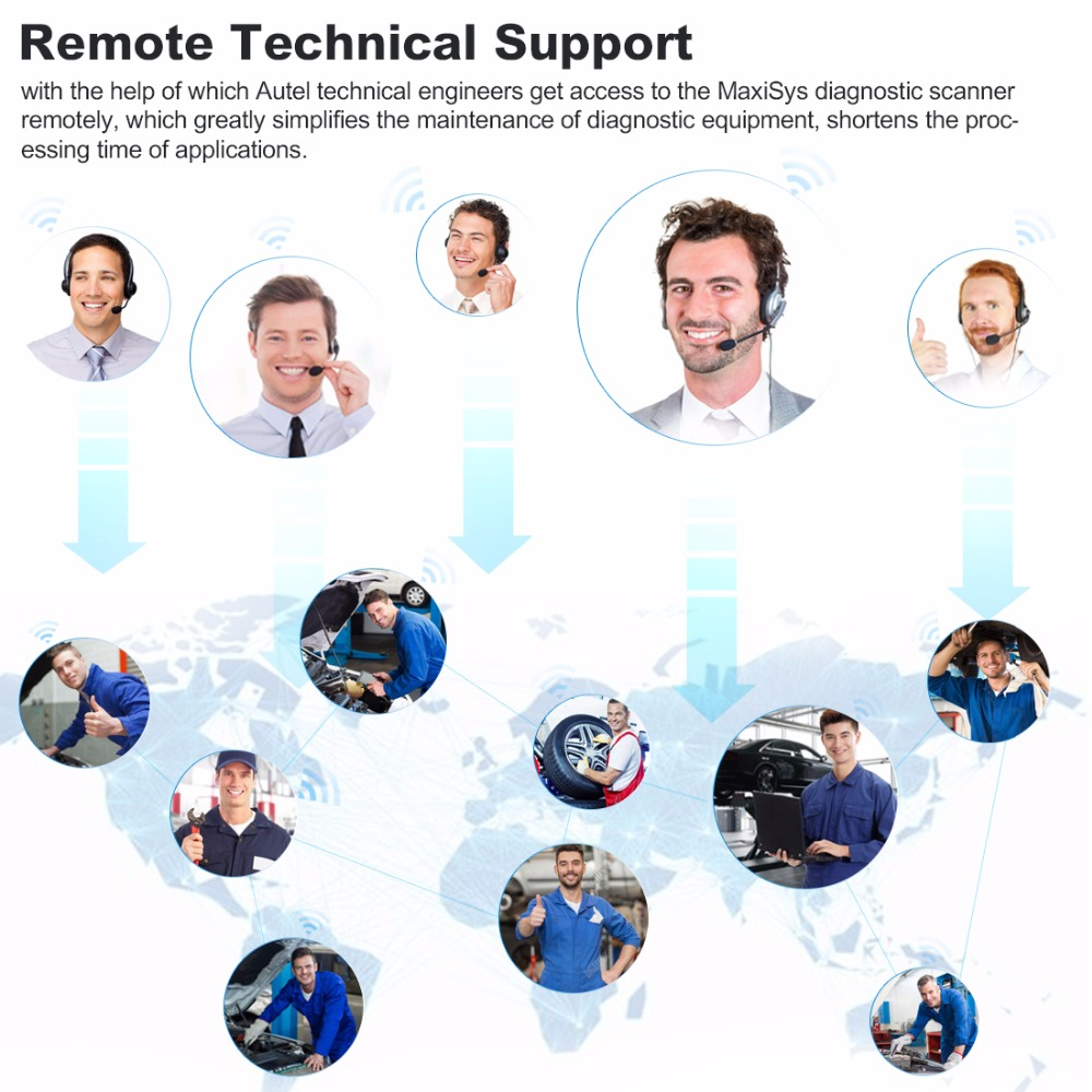 remote technology support