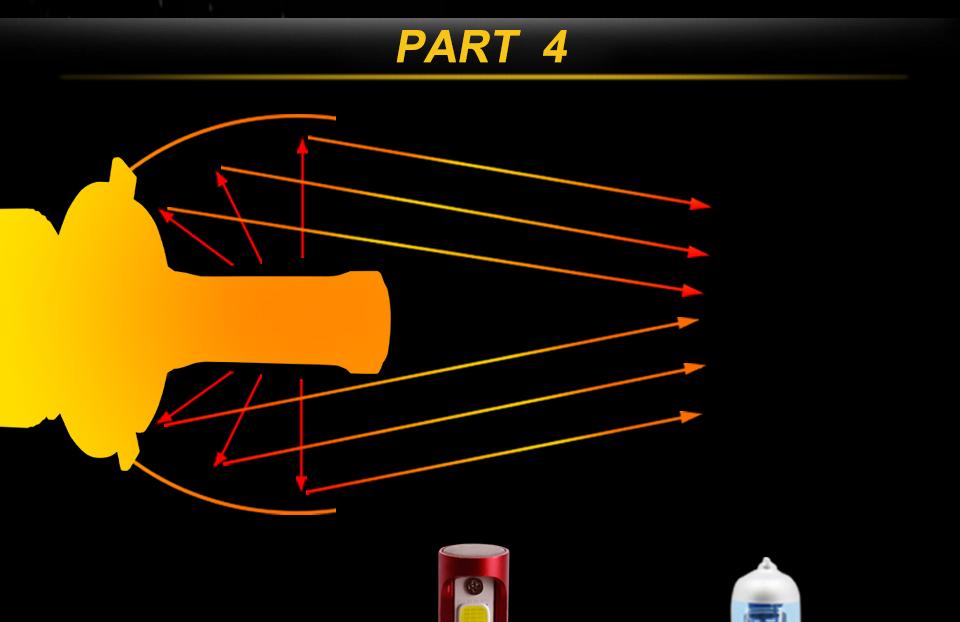 car lamp led cob bulb light  (8)