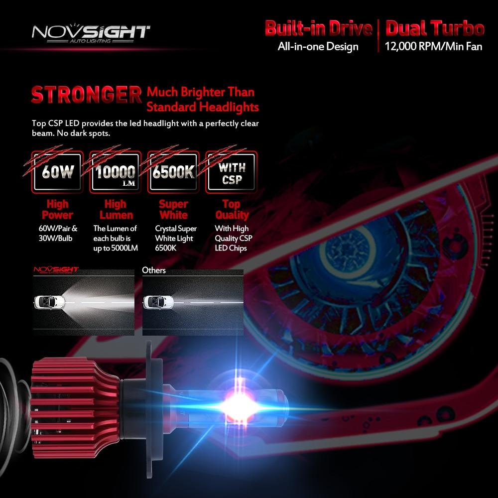 Novsight lampada led h4 h7 h11h8h9 h13 h15 car led headlights hi 1 aeproduct fandeluxe Choice Image