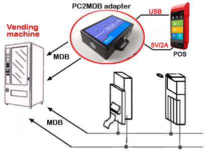 MDB-USB-description