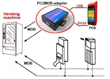 MDB-USB-description