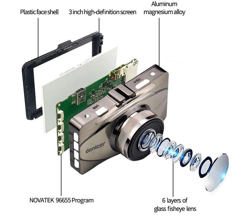 dash-camera-chip