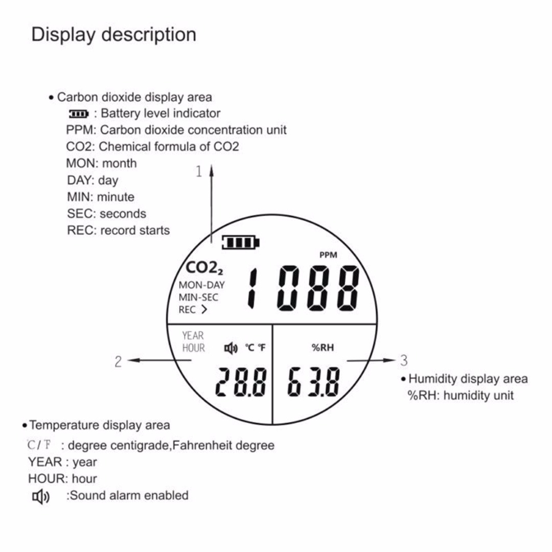 1pc Plastic LCD Screen Carbon Dioxide CO2 Detector 9999ppm Air Temperature Humidity Data Logger For Hotels Warehouse