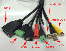 CCTV accessories cable RJ45+BNC+DC+USB+Audio input+Audio output +RS485+Alarm for SMTSEC CCTV 4K UHD H.265 IP camera modules