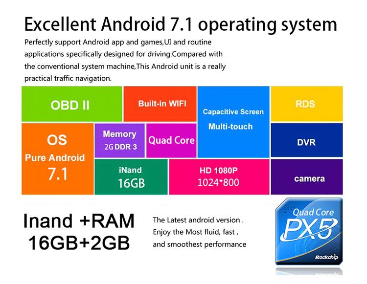 android 7.1 2g 16gb px5 Quad